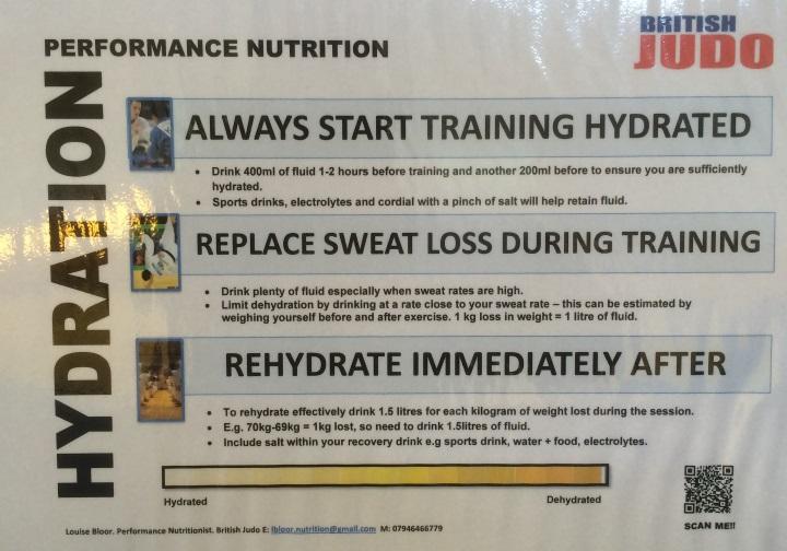 Drinking water during exercise - Bradford Tomiki Aikido Club