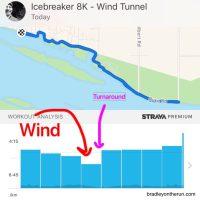 Icebreaker 8K 2018 - Wind Tunnel