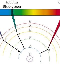 platinum bohr diagram of atom [ 1600 x 1126 Pixel ]