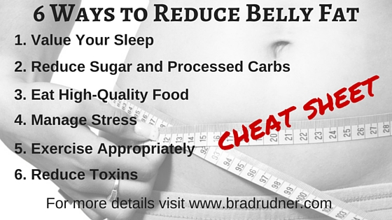 Blog graphic on 6 ways to reduce belly fat