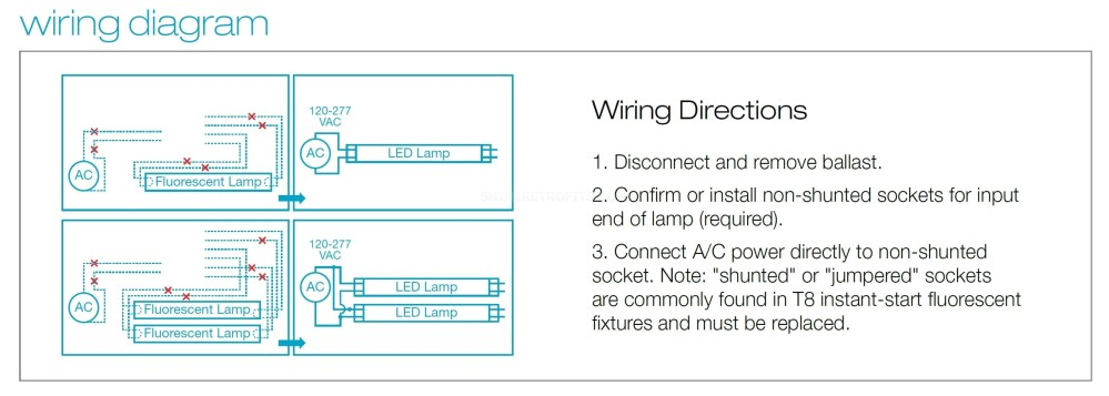 medium resolution of shunted vs non shunted lamp holders t8 electronic ballast wiring diagram best bypass wiring diagram 2