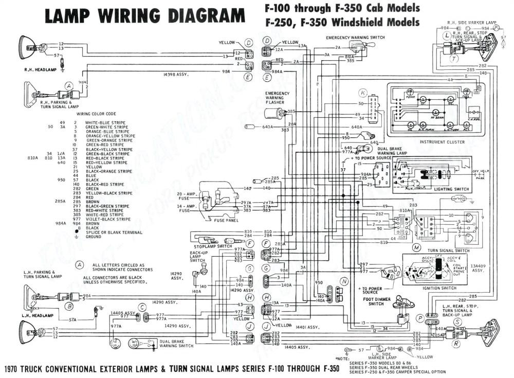 medium resolution of wesbar trailer lights 7 pole trailer wiring diagram schematics wesbar replacement lights wesbar trailer lights 7
