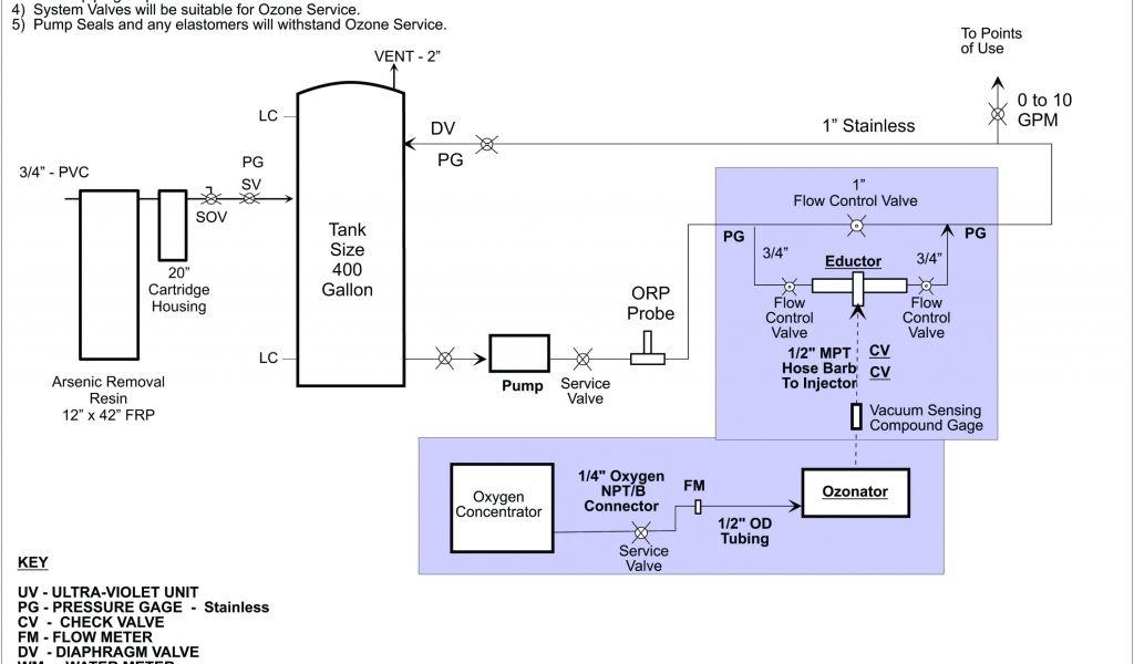 rv water tank wiring diagram 4 wire o2 sensor honda pvc lamp post holding 2018 download by size handphone