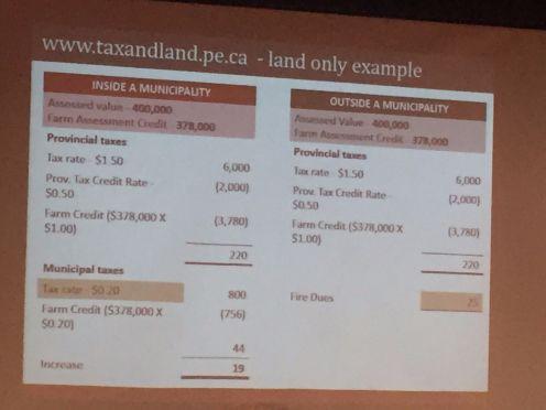 CLE Presentation slide - tax comparison - Jan 29 2016