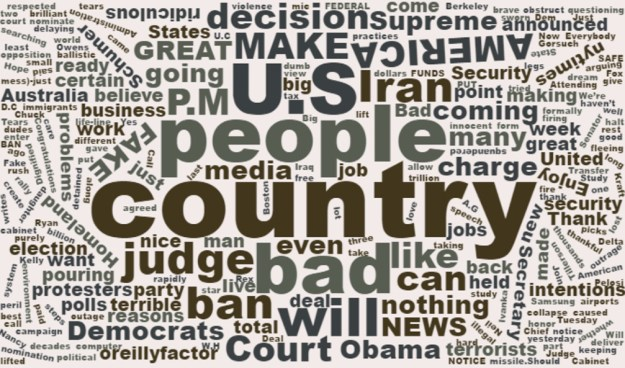 A word cloud of Trump's Tweets from the past week.