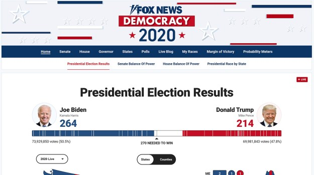 For really nice numbers, see Fox News.