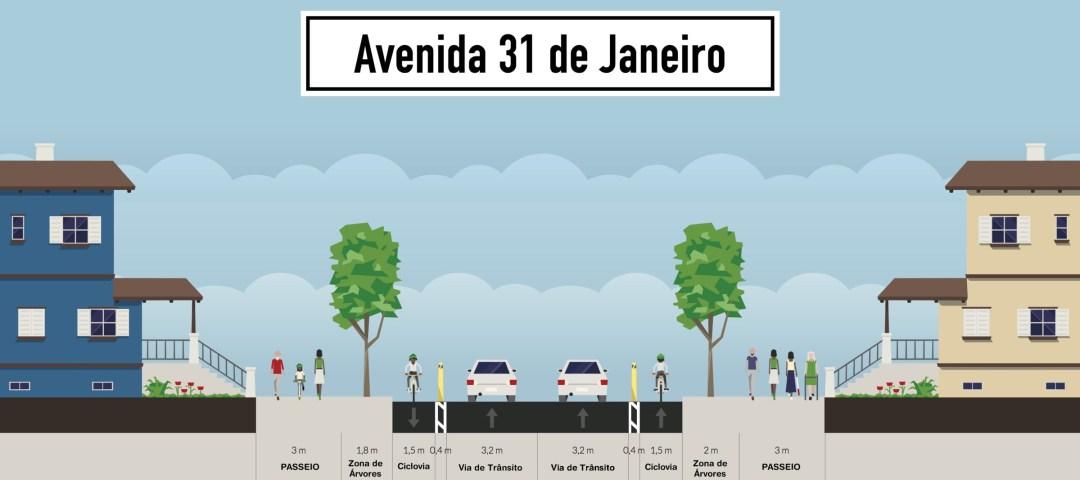 Ciclovias ou Pistas cicláveis na Avenida 31 de Janeiro (proposta ao Orçamento Participativo de Braga)