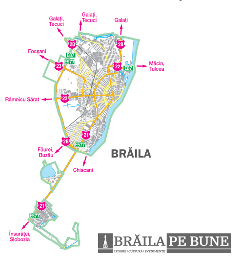 Municipiul Braila