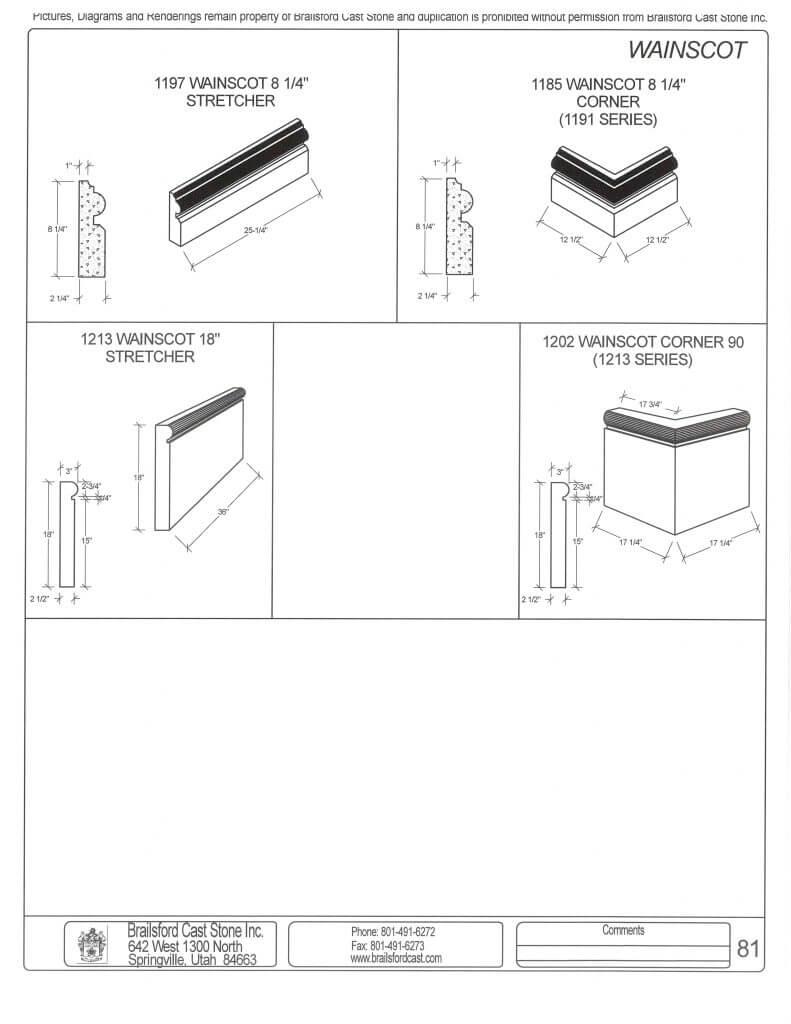 hight resolution of corner cast diagram