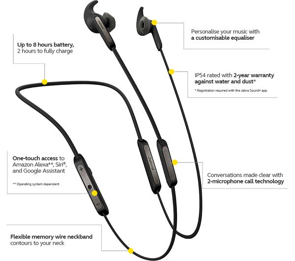 Buy JABRA Elite 45e Wireless Bluetooth Headphones