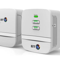 bt mini home hotspot 600 wireless powerline adapter kit twin pack [ 1000 x 887 Pixel ]