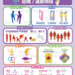 丹尼遜健腦操®26式掛圖 - A2家用兒童版 (繁體中文) - Brain Body Centre Limited