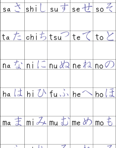 Hiragana characters here is  blank version also learn japanese  brain bonbons rh brainbonbons wordpress