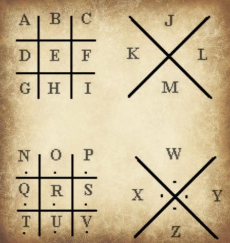 Pigpen Ciphers  Brain Chase