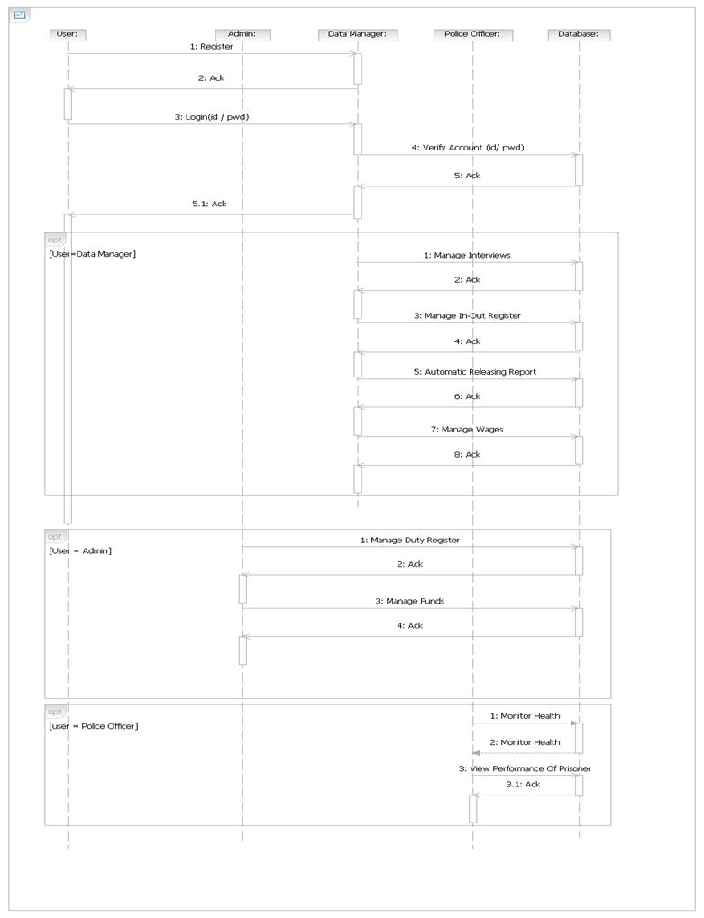 hight resolution of er diagram
