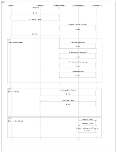 small resolution of er diagram