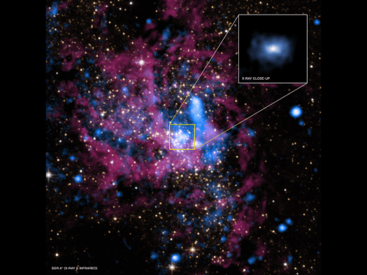 Supermassive Black Hole Sagittarius A* - located in the middle of the Milky Way galaxy