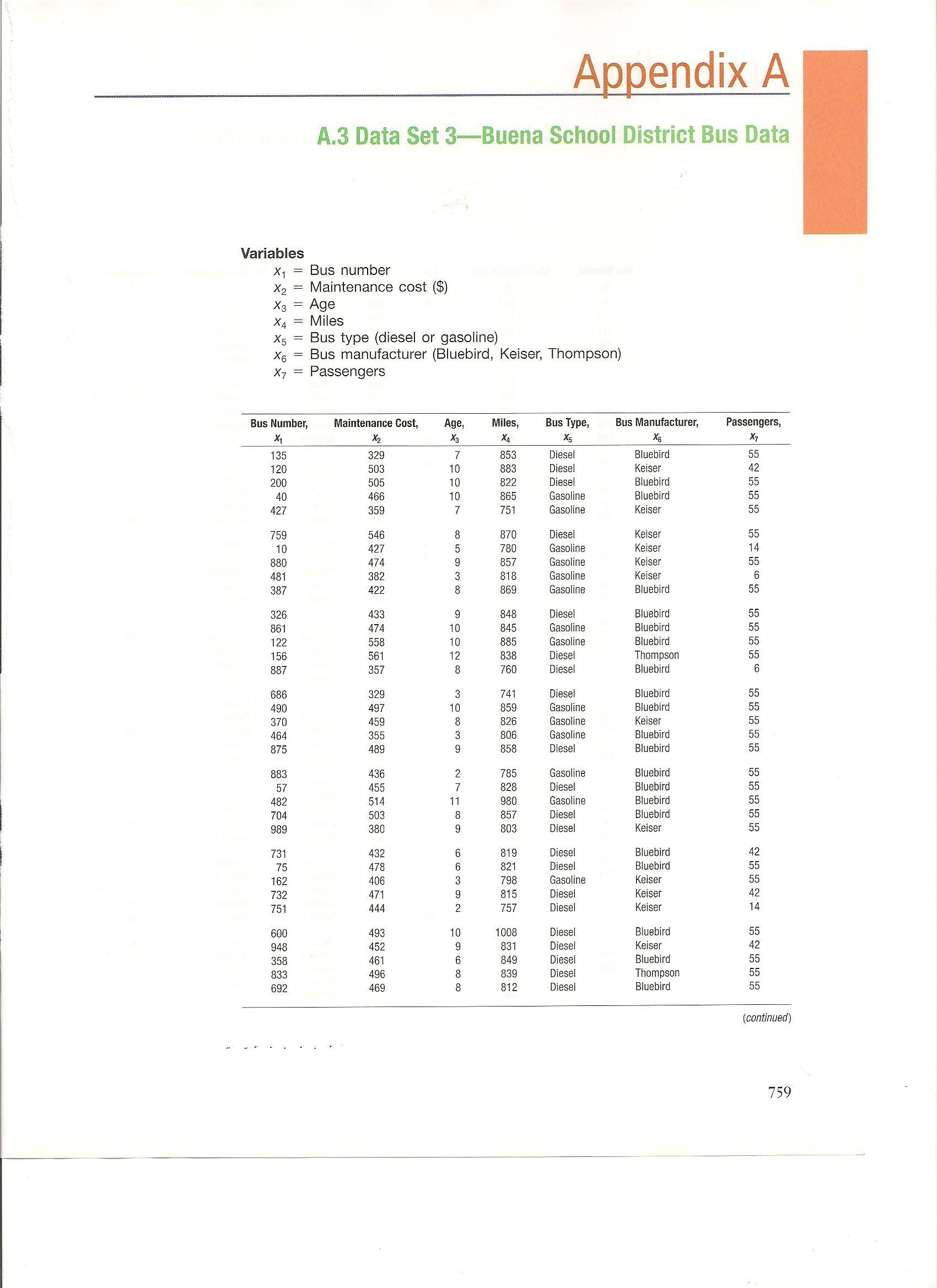 Statistics Problem Set: Buena School District Bus