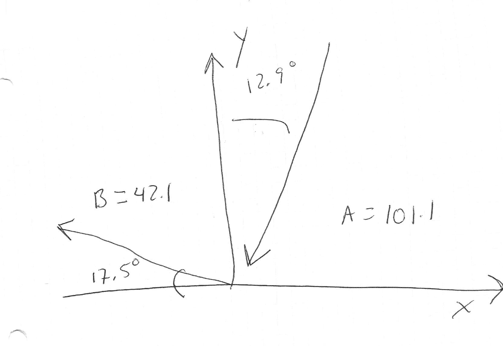 Determine the magnitude and direction of the resultant vector.