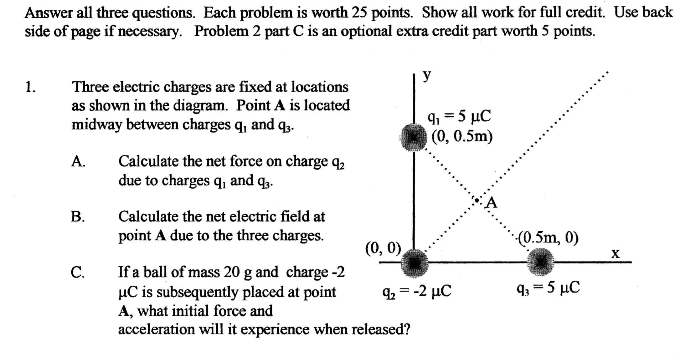Calculate Net Force On Charge And Net Electric Field