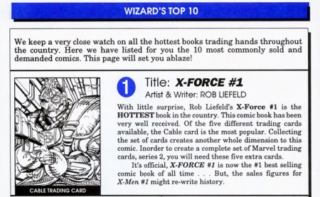 Wizard Top 10