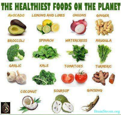 Lims Health Food