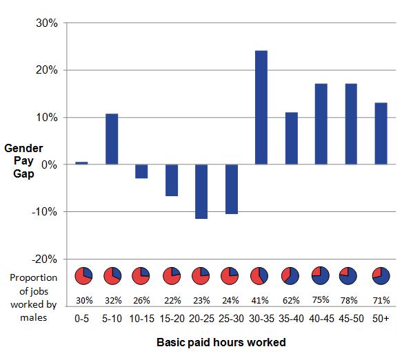 Source: http://www.ons.gov.uk