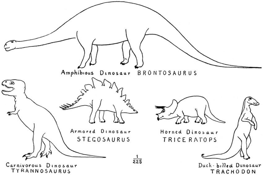 brainwagon » Realization: I'm a dinosaur…