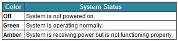 System LED