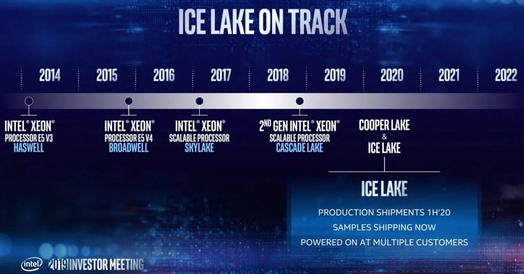 intel roadmap copperlake