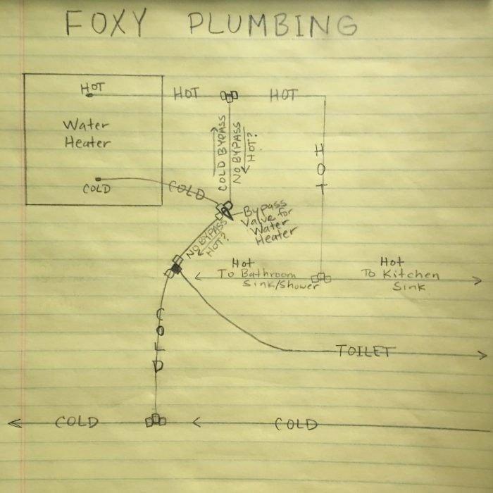 Diagram of the plumbing around our water heater