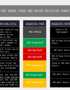 Ebc selection chart for brake pads and rotors also rh brakesdirect