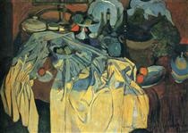 Andre Derain still-life-on-the-table-1904
