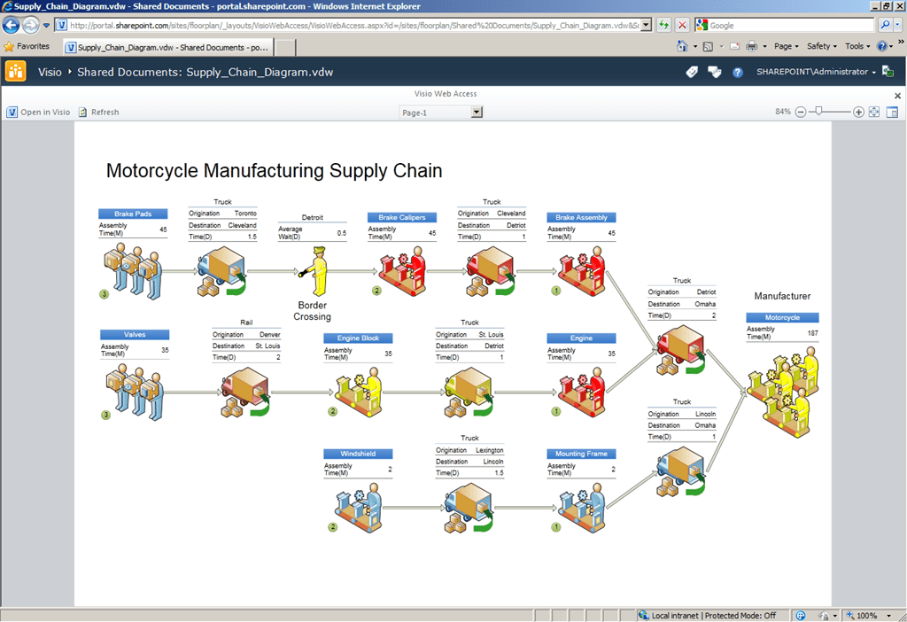 web application process flow diagram basic automotive wiring visio service free for you services development bram de jager coder rh bramdejager wordpress com
