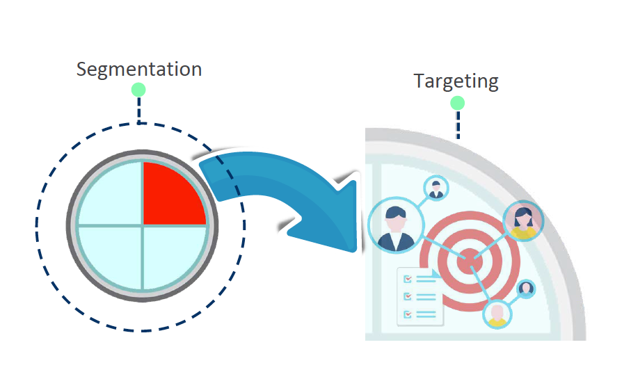 image of marketing target