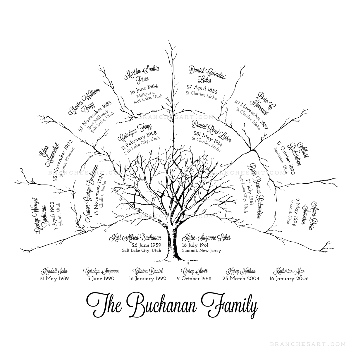 3 Generation Ancestor Family Tree