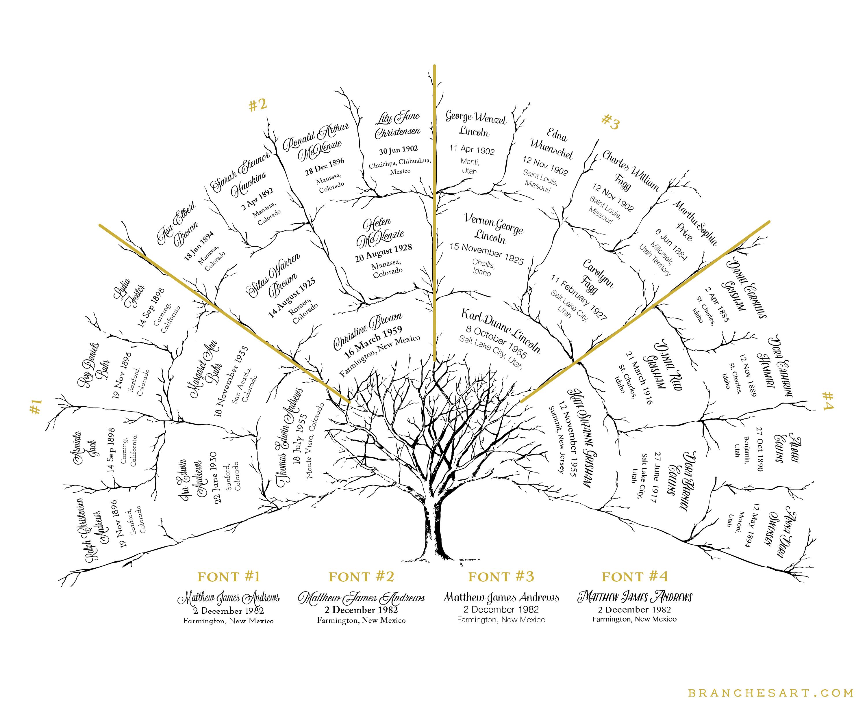 Watercolor Ancestor Tree – 5 Generations