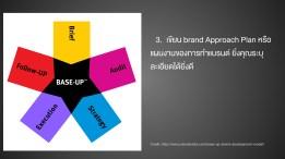 Brand Management.004