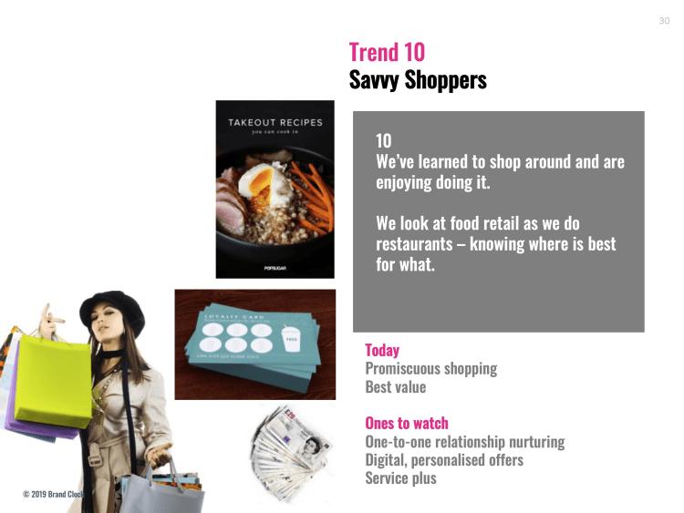 Food & Drink Trends 2020