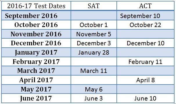 Dating enkelt test