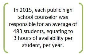 high-school-counselors
