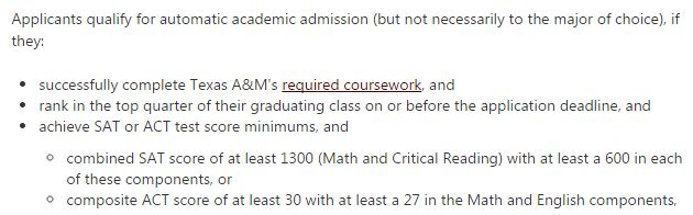 university of houston admissions requirements not meet