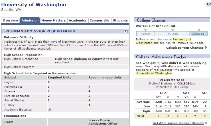 top 4 websites for college comparisons and research brand college