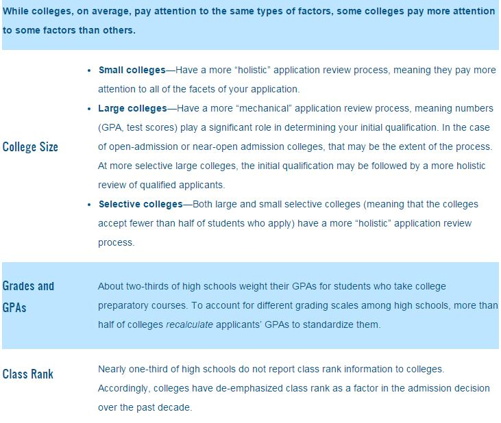 college admin factors 2