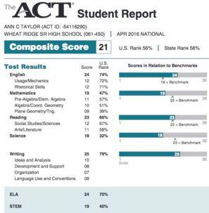 act sample score