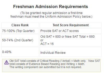 ut freshman admission essay Ut Admission Essays – 739331