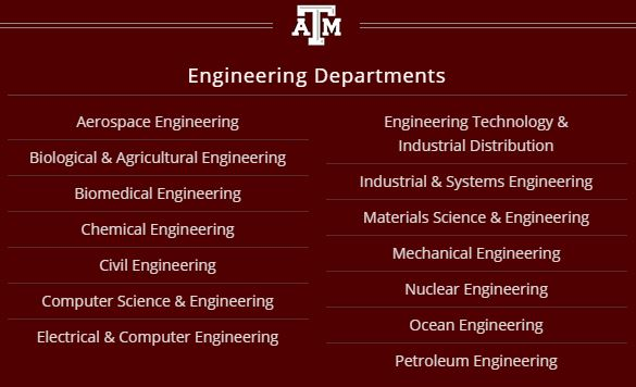 texas a m changing admissions for class of brand college a m engin majors