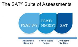 What Is The Psat 89 Brand College Consulting