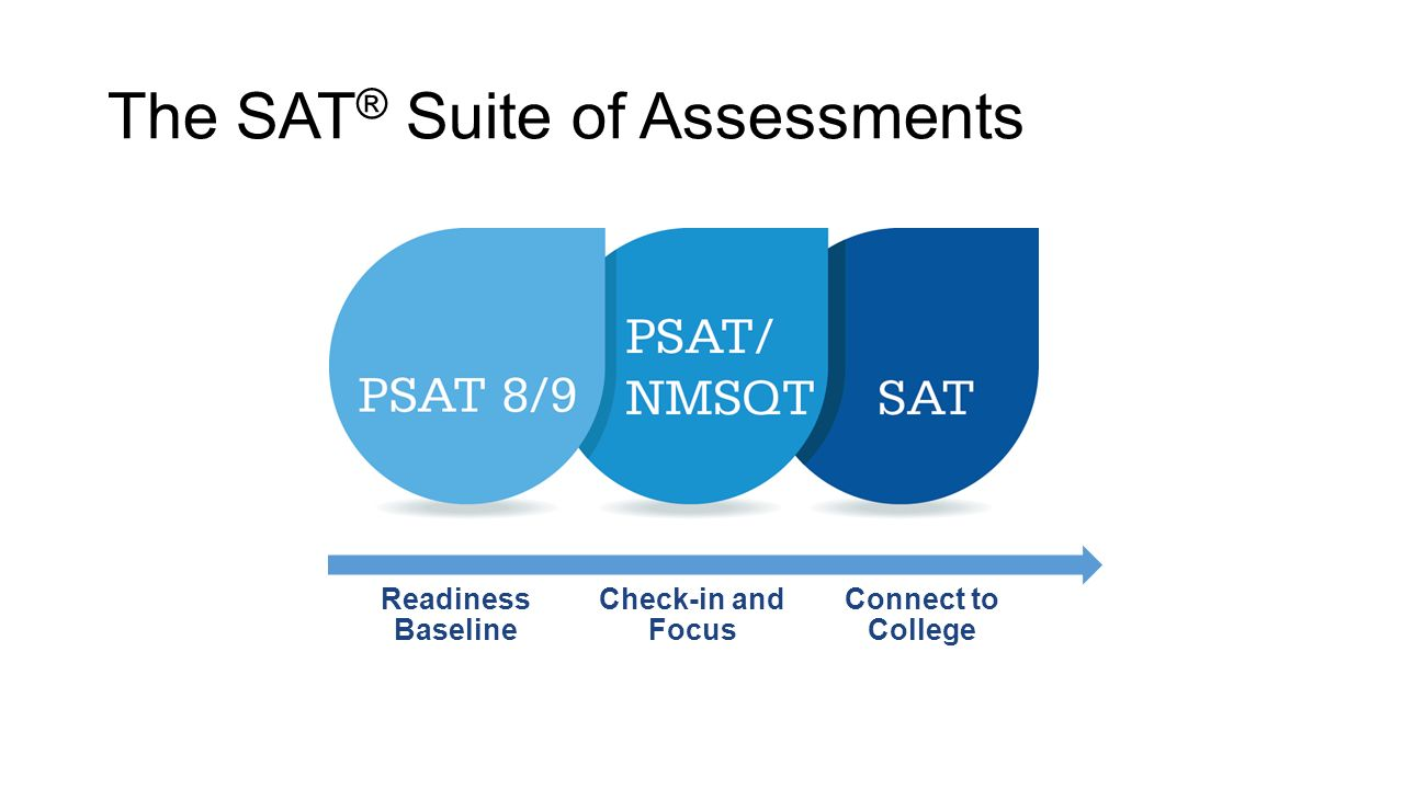 What is the psat 89 brand college consulting nvjuhfo Choice Image