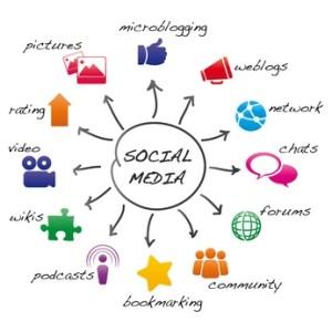 Social media graphic display